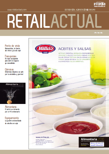 Revista Retail Actual