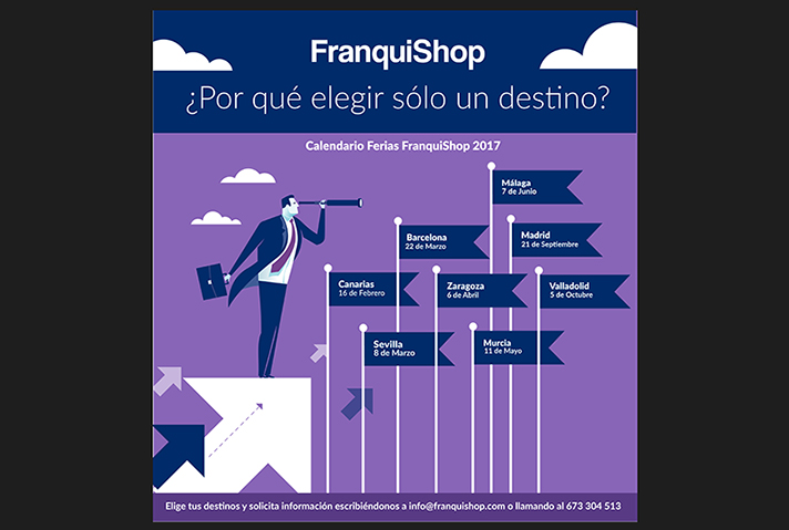 FranquiShop Sevilla