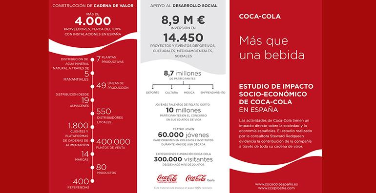 coca-cola-impacto-economico