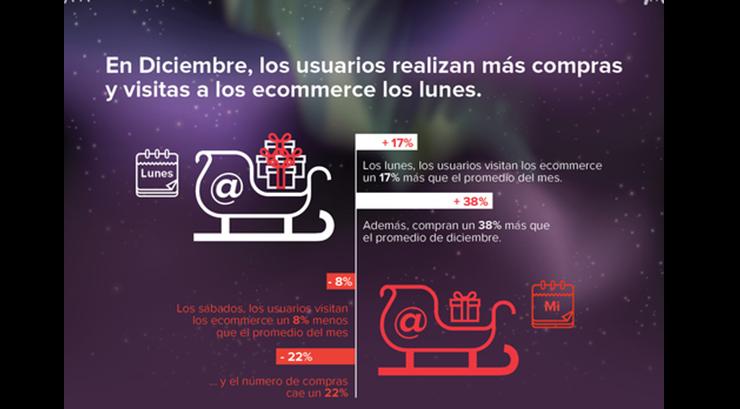 compras_online_navidades