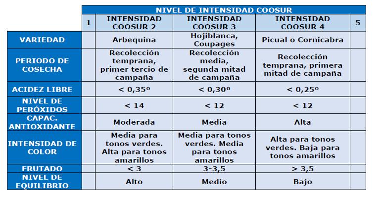 Coosur-Triple-3xtra
