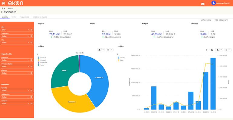 ekon-vision-erp-datos-pymes-gestion
