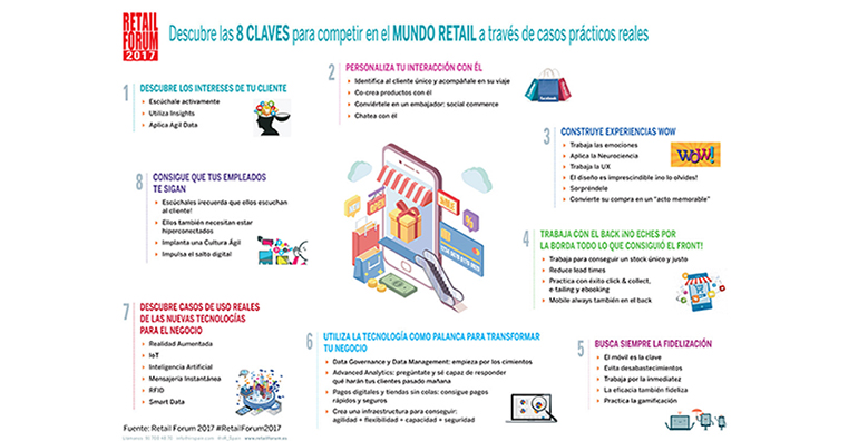 retail-forum-infografia