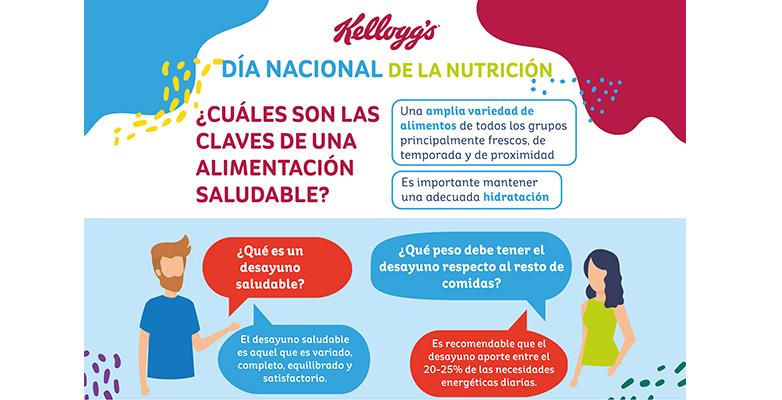 Kellogs nos recuerda la importancia del desayuno para una alimentación equilibrada