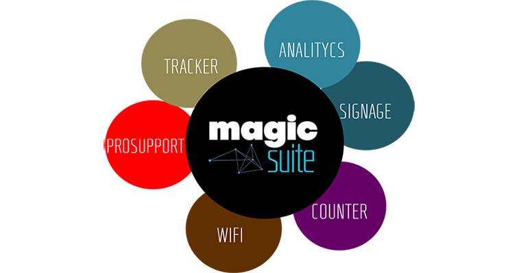 magic-suit-cad-lan-comercios-2