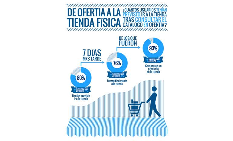 ofertia_infografia