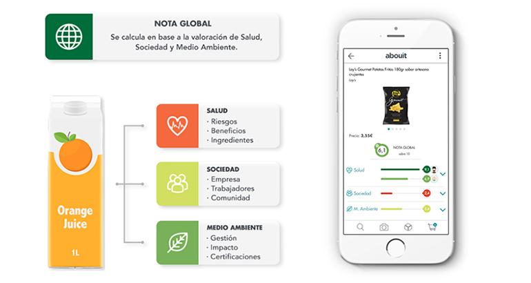 app-salud-aboutit