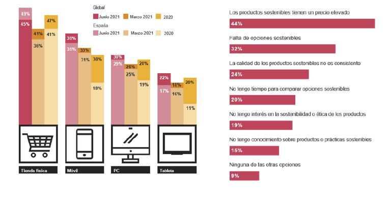 cambios-consumidor-pwc-pandemia-covid-digital