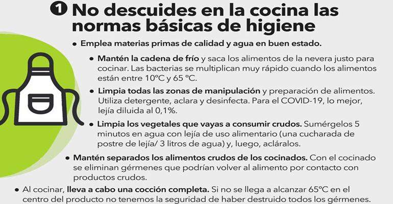 cnta-consejos-alimentos-coronavirus-higiene