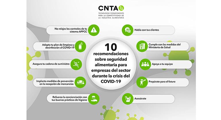 10 recomendaciones para extremar precauciones en la industria alimentaria en la crisis del Covid-19