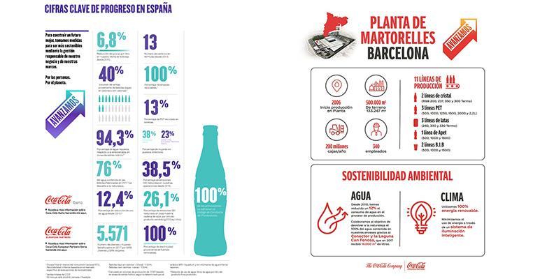 coca-cola-politica-sostenibilidad