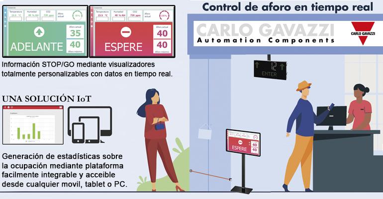Control de aforo en tiempo real, prevención efectiva en tienda contra el Covid-19