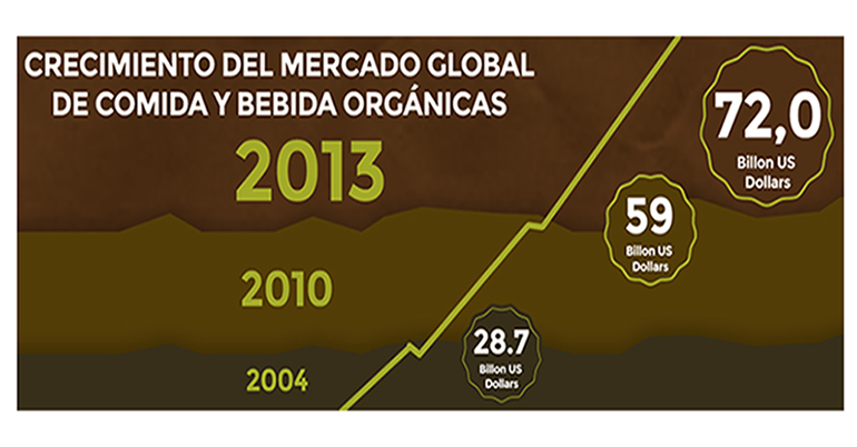 mercado-organico