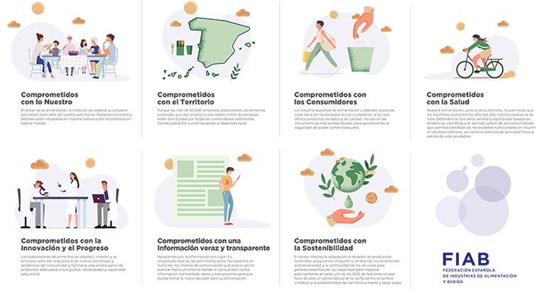 Fiab subraya 7 compromisos de esta industria en el Día Mundial de la Alimentación