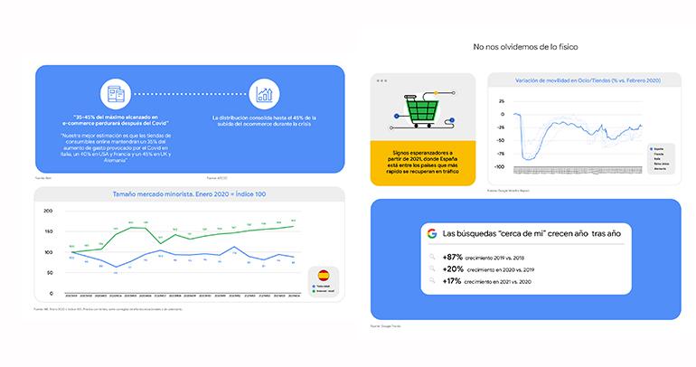 herramientas-digitales-google-empresas-comercio-retail-actual