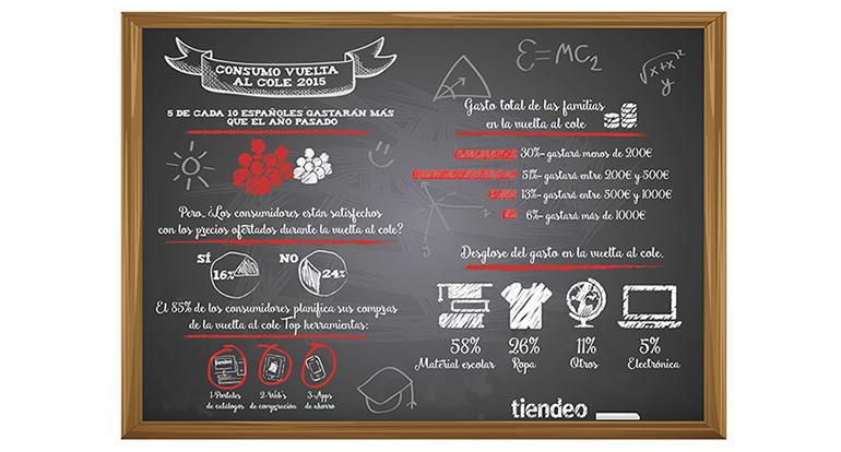 vuelta-cole-infografia
