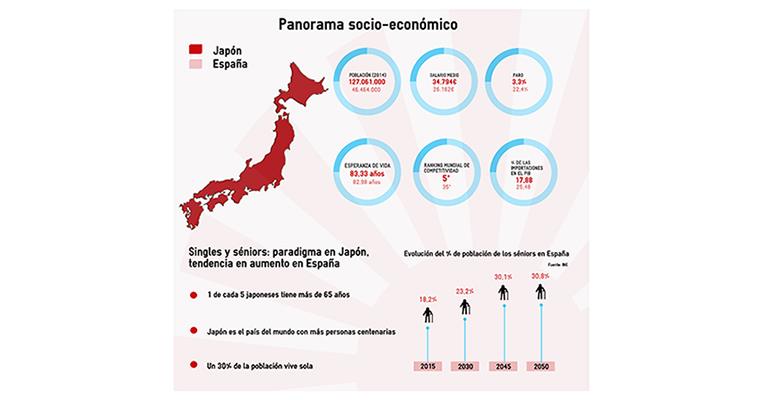 japon-aecoc-empresas