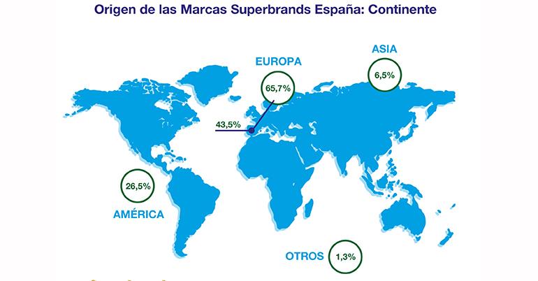 lista-superbrands-consumo