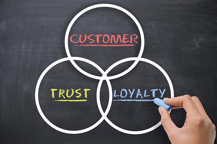 Retail 2021: fidelizando al cliente hoy