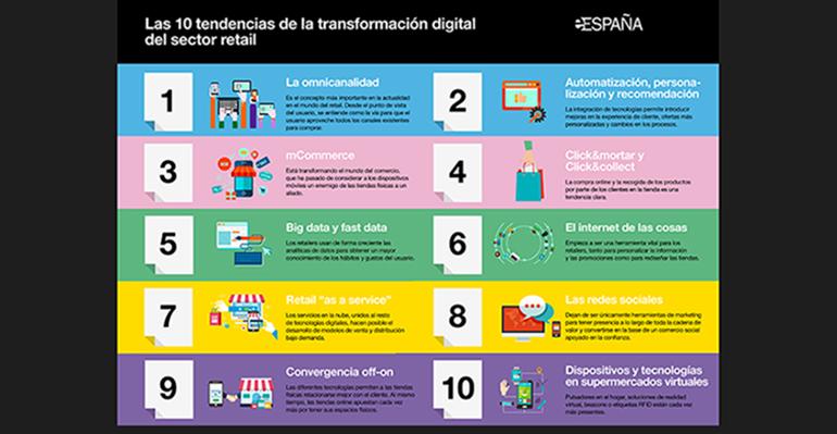 transformacion-digital-tendencias
