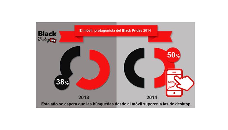 Black_Friday_compras_2